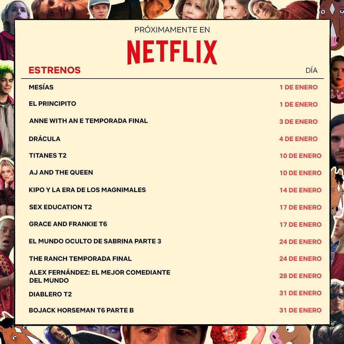 netflix nuevas series películas LGBT+