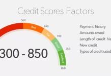 Credit-Score-Factors