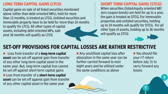 Long Term & Short Term Capital Gains - Maximize Annual Income and Lifetime Earnings