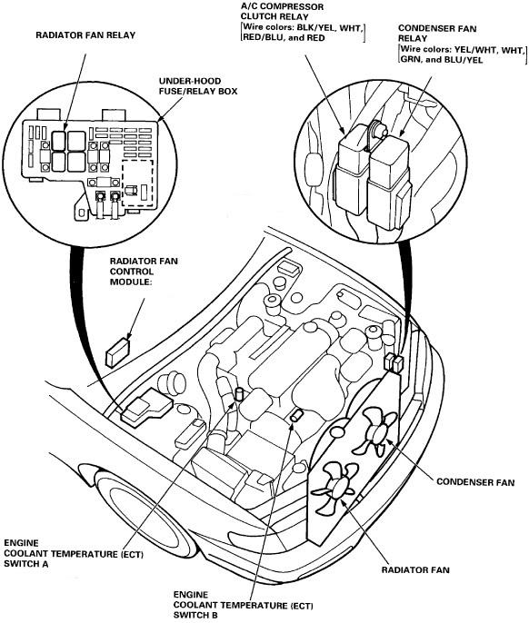 Condenser Fan Motor Overheating  impremedia