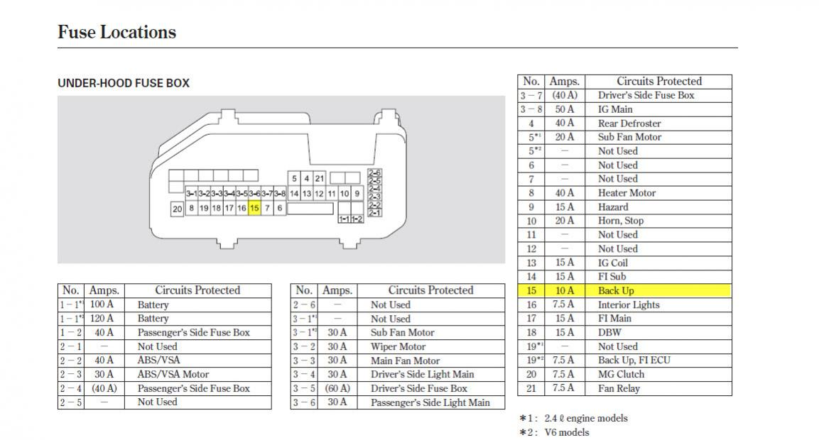 1996 Honda Accord Ex Wiring Diagram - Wiring Diagram