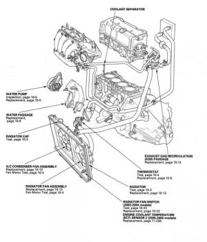 heat works only with high rpm  Page 2  Honda Accord Forum  Honda Accord Enthusiast Forums
