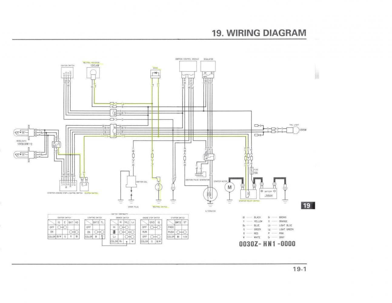 Diagram 1984 Honda Trx 250 Wiring Diagram Full Version Hd Quality Wiring Diagram Shun Yti Fr