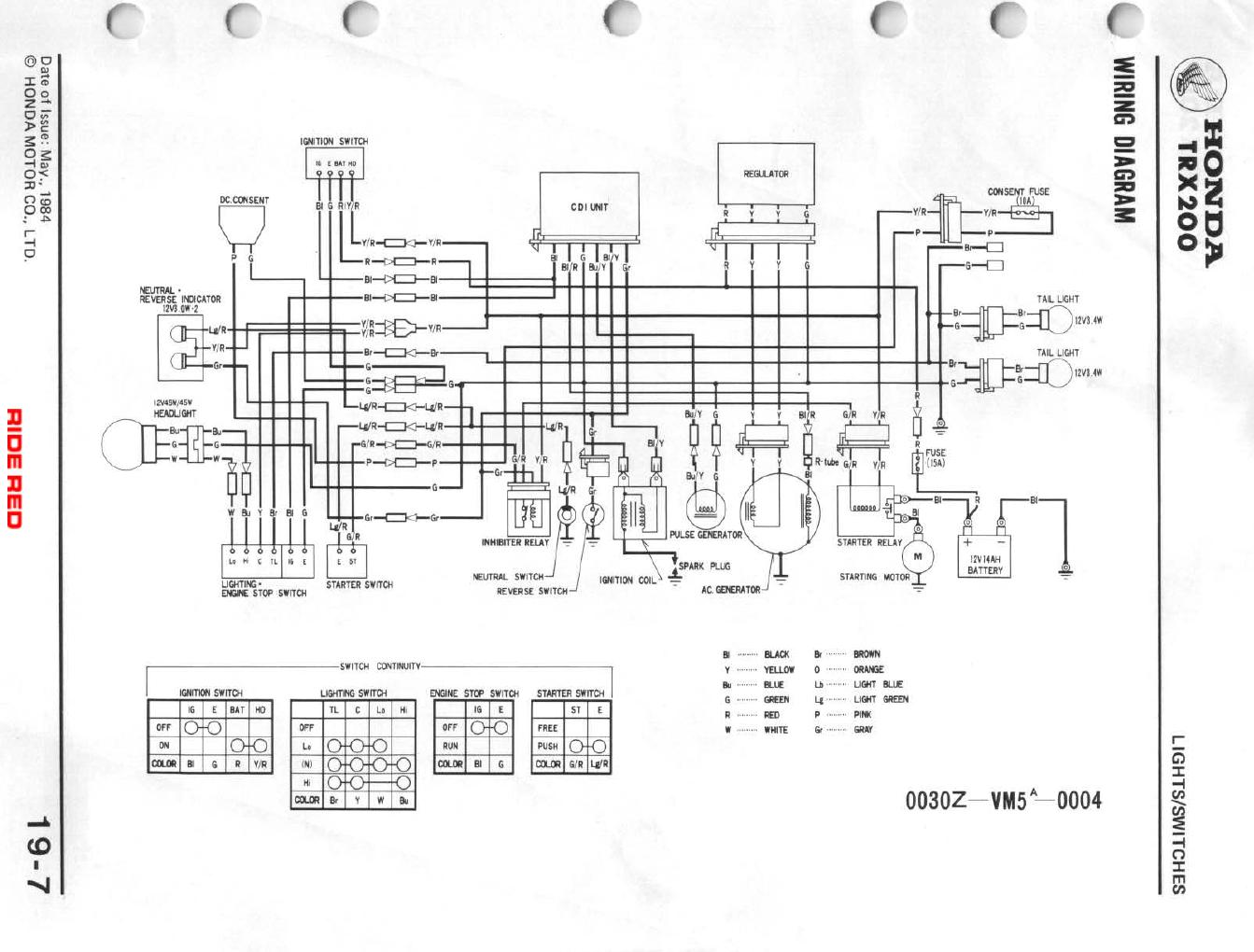 Wiring Diagram Neutral Light