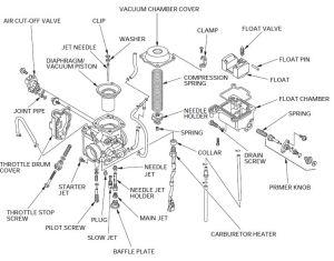 Honda Rancher Es Carburetor Schematic  wiring diagrams image free  gmaili