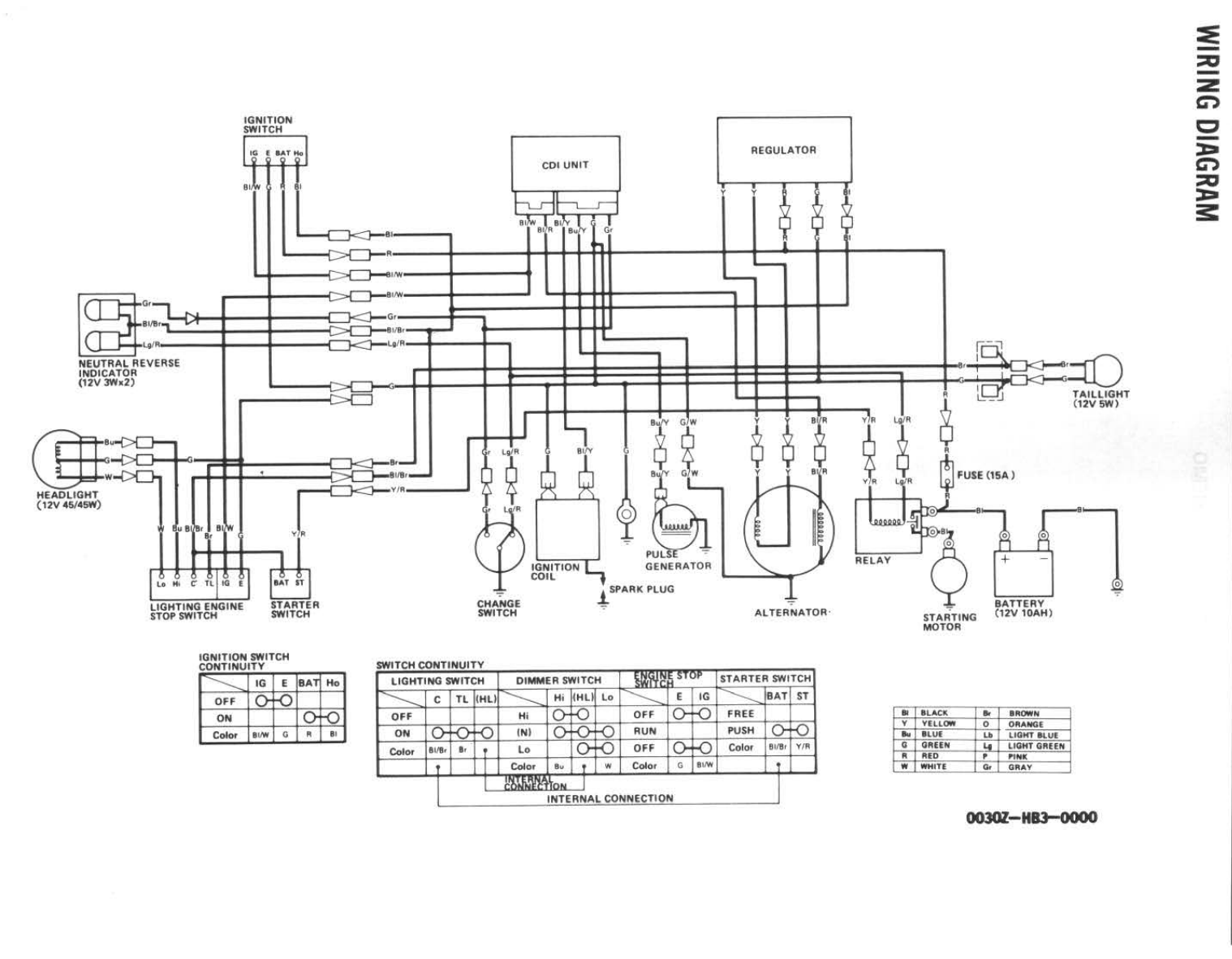 DIAGRAM] Honda 250 Sportrax Wiring Diagram FULL Version HD Quality Wiring  Diagram - MSGDIAGRAM.MAGNETIKITALIA.ITMagnetik Italia srl