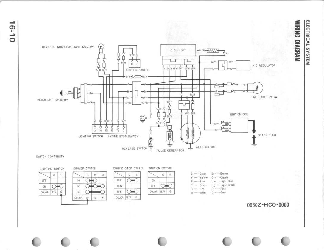 Looking For Wiring Diagram Trx250x