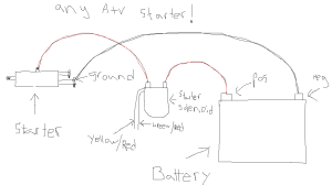 how to wire your starter's and battery  Honda ATV Forum