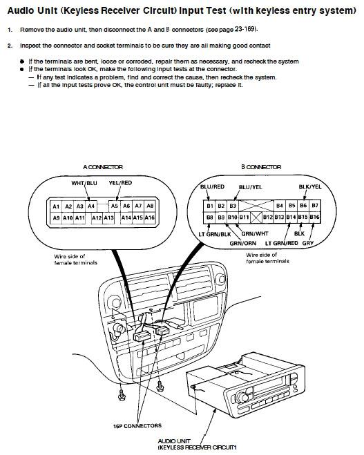 98 honda civic wiring diagram - dolgular, Wiring diagram