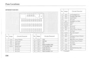 Where is the headlight relay on a 2006 Honda Civic DX?  HondaCivicForum