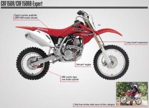Official | 2017 Honda CRF 150, 250 & 450 R  X Dirt Bike