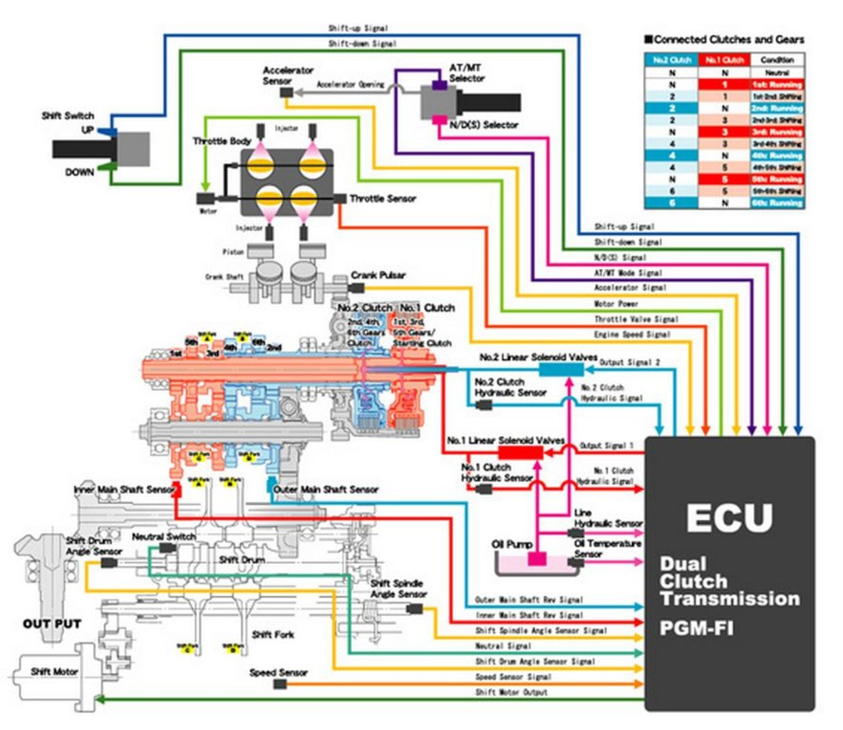 Wiring diagram honda mega pro love wiring diagram ideas ac wiring schematic how to an electrical diagram best ideas asfbconference2016 Image collections