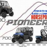2016 honda pioneer 1000 vs 700 vs 500 performance hp comparison sxs utv side by side atv. Black Bedroom Furniture Sets. Home Design Ideas