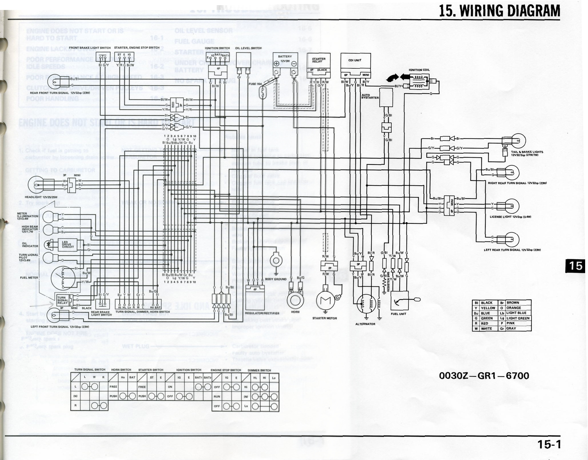 Honda Elite 80 Wiring Diagram