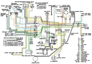 CB450 Color wiring diagram (now corrected)