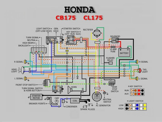 honda beat motorcycle wiring diagram honda image hero honda motorcycle wiring diagram wiring diagrams on honda beat motorcycle wiring diagram