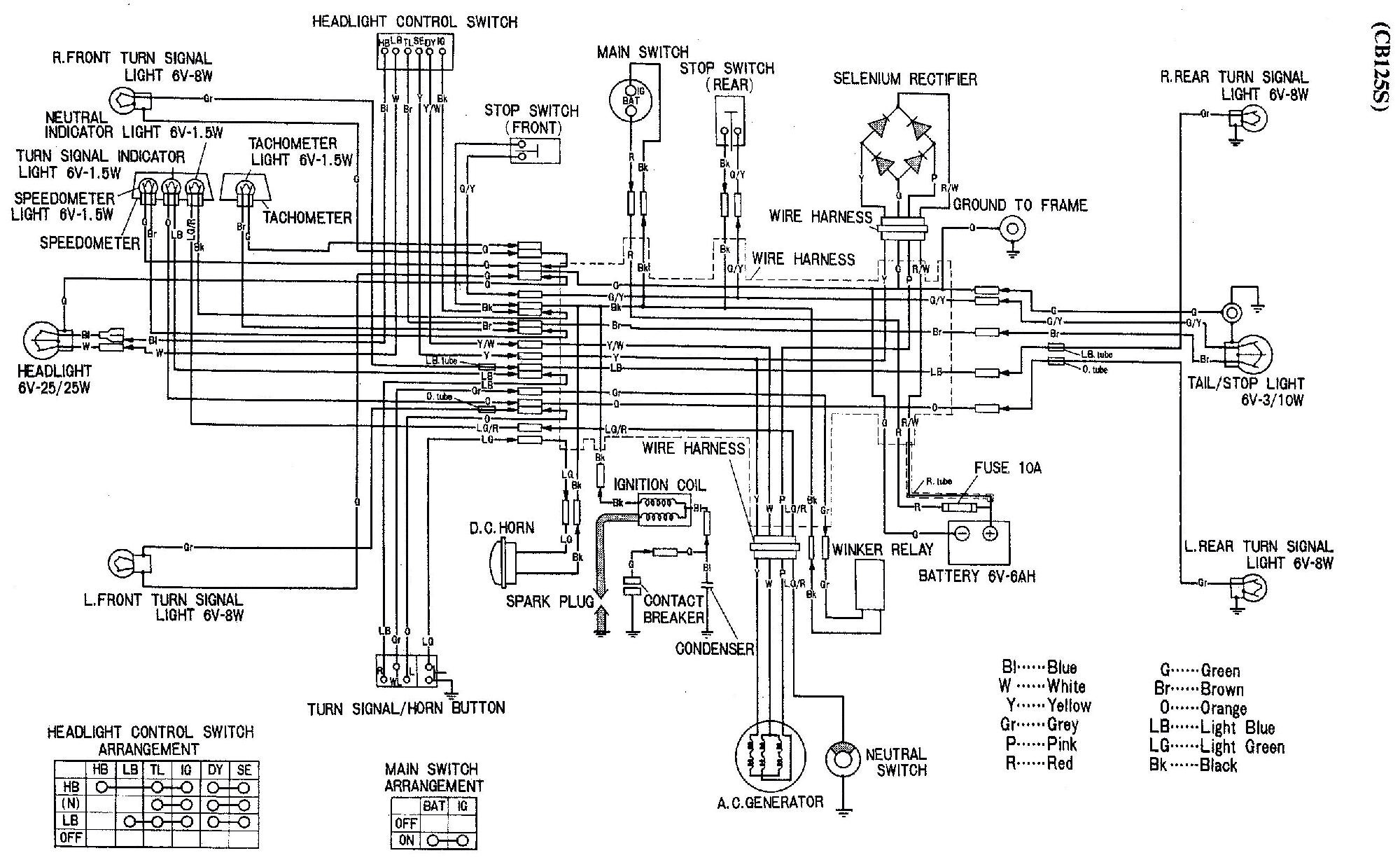 Cl 100 Scrambler Wiring Diagram