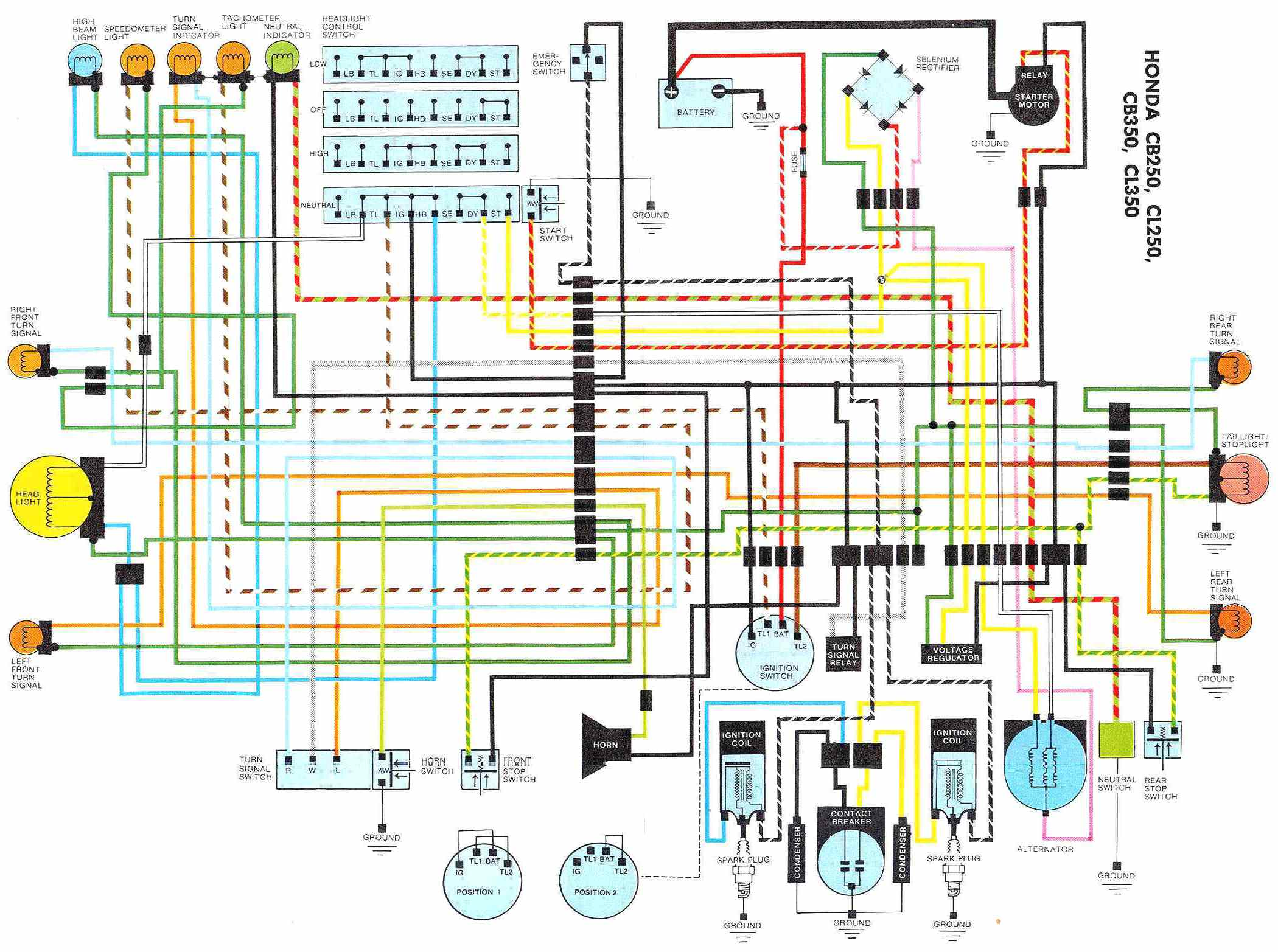 Honda Cb350 Wiring Diagram Together With 1980 Cb750 Wiring Diagram On