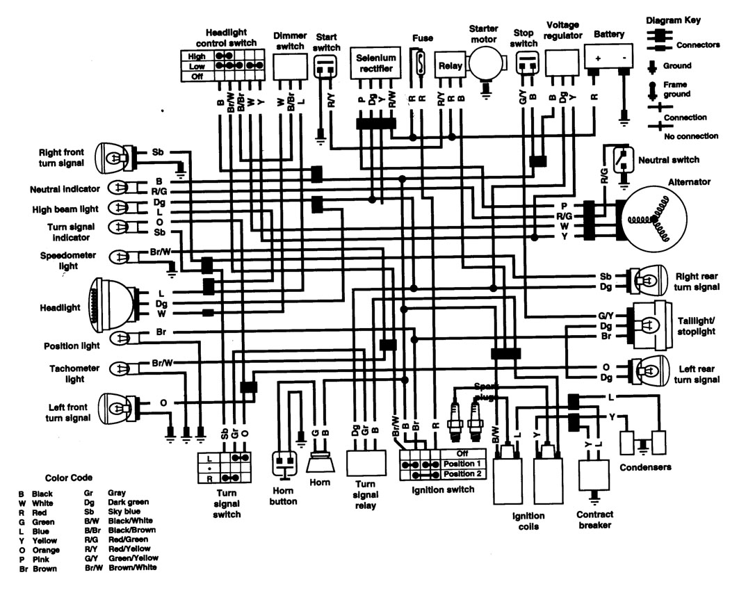 Wiring Diagram Honda Motorcycle Wiring Diagrams Honda