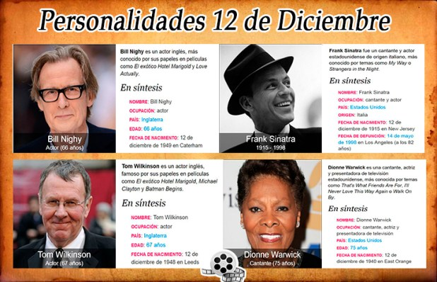 personalidades-12-de-diciembre