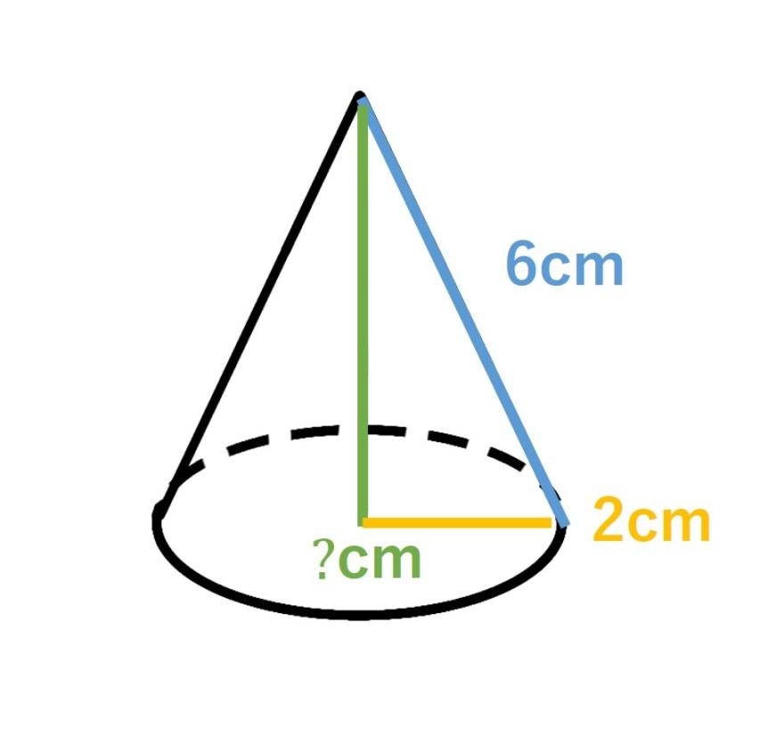 円錐 の 表面積 の 求め 方