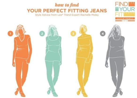 Body Style image from Lee Jeans