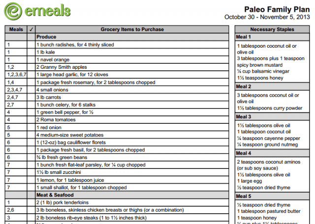 Sample grocery list for Paleo meal plan from eMeals