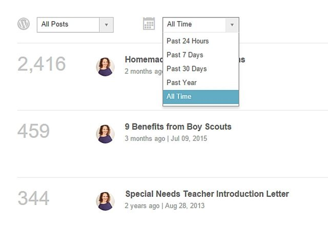 Continue promoting your top posts with CoSchedule