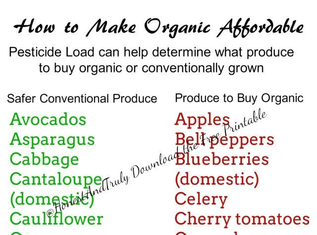 What to buy organic free printable