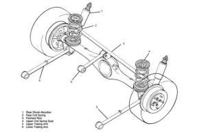 KIA Sportage 1995  Car Review  Good & Bad | Honest John