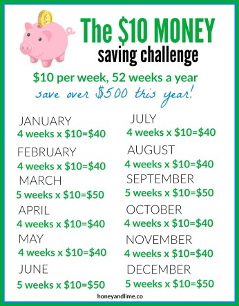 The $10 money saving challenge - With this 12 month savings plan, you can save more than $500 in a year!
