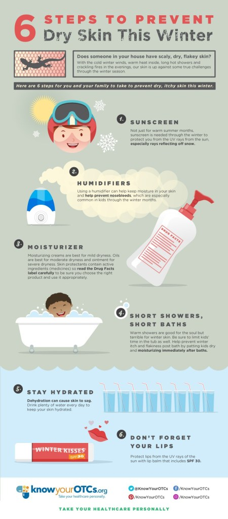 Eczema flare up in the winter, Know Your OTCs dry winter skin infographic