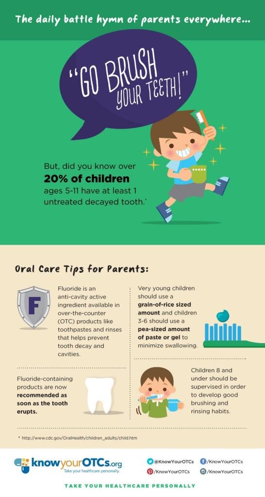 Good dental hygiene tips for children - oral care tips for parents, brush your teeth
