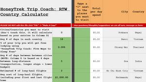 RTW Cost Calculator
