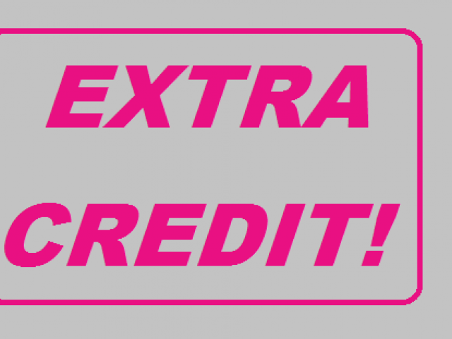 What to Do When Your Professor Offers Extra Credit | Honor ...