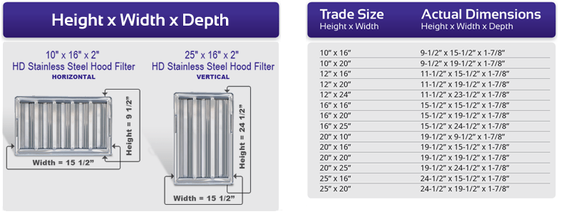 hood filter buying guide