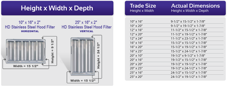Vent Duct Size : Kitchen vent duct size allaboutyouth