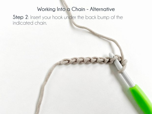 """""""Working Into a Chain - Alternative; Step 2: Insert your hook under the back bump of the indicated chain."""" A hook is inserted under the back bump of the second chain from the hook."""
