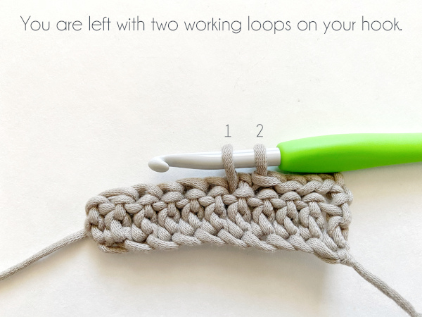 """""""You are left with two working loops on your hook."""" The swatch below shows two loops on the hook, the left loop is marked """"1"""" and the right loop is marked """"2."""""""