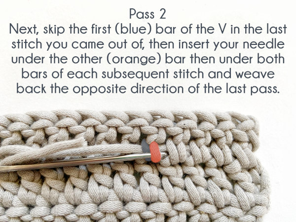 """Image shows a needle threaded in front of the blue-colored first bar and behind the orange-colored second bar of the first stitch working to the right. Text reads: """"Pass 2: Next, skip the first (blue) bar of the V in the last stitch you came out of, then insert your needle under the other (orange) bar then under both bars of each subsequent stitch and weave back the opposite direction of the last pass."""""""