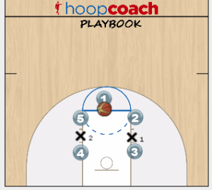 free throw rebounding drill diagram
