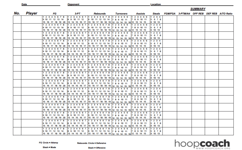 Blank Basketball Stat Sheet