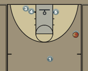 Stagger into Ball Screen Diagram