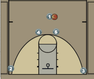 Alley Oop Play out of Horns Diagram