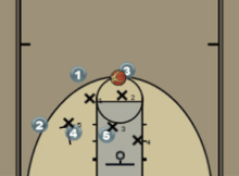 Zone Lob Play for a Wing Diagram