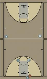 Tandem a Zone Press Breaker Diagram