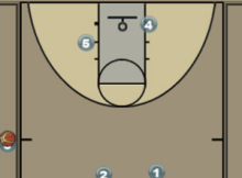 Spur High - Sideline Out of Bounds Play Diagram