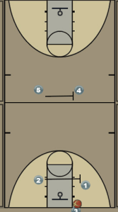 End of Game Full Court Play Diagram