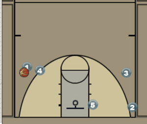 Continuity Pick and Roll Offense Diagram