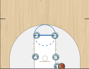 Inbound Play for Shooter